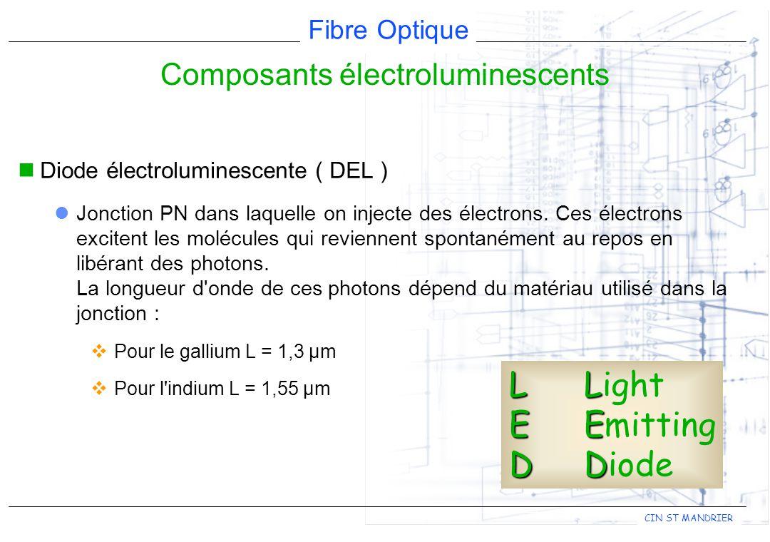 Fibre Optique CIN ST MANDRIER Composants électroluminescents Diode électroluminescente ( DEL ) Jonction PN dans laquelle on injecte des électrons.