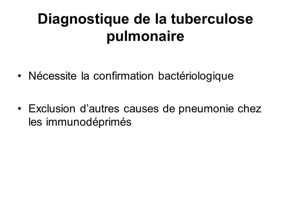 Diagnostique de la tuberculose pulmonaire Nécessite la confirmation bactériologique Exclusion dautres causes de pneumonie chez les immunodéprimés