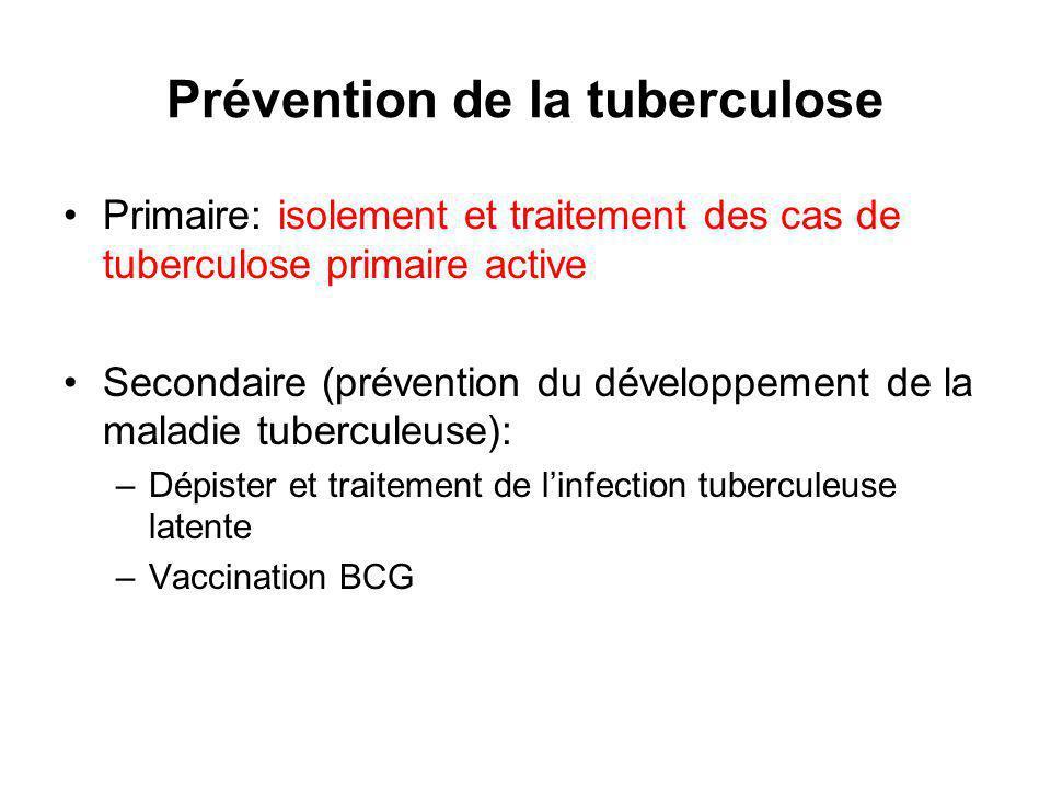 Primaire: isolement et traitement des cas de tuberculose primaire active Secondaire (prévention du développement de la maladie tuberculeuse): –Dépister et traitement de linfection tuberculeuse latente –Vaccination BCG