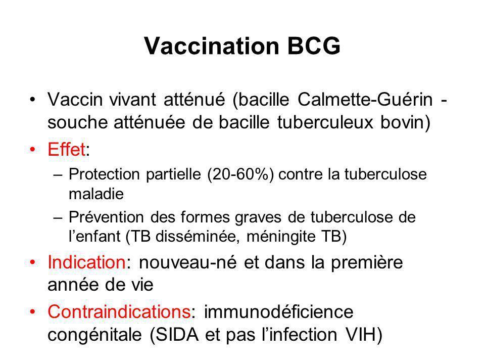 Vaccination BCG Vaccin vivant atténué (bacille Calmette-Guérin - souche atténuée de bacille tuberculeux bovin) Effet: –Protection partielle (20-60%) contre la tuberculose maladie –Prévention des formes graves de tuberculose de lenfant (TB disséminée, méningite TB) Indication: nouveau-né et dans la première année de vie Contraindications: immunodéficience congénitale (SIDA et pas linfection VIH)