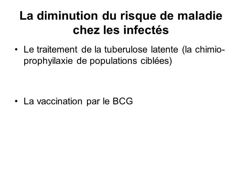 La diminution du risque de maladie chez les infectés Le traitement de la tuberulose latente (la chimio- prophyilaxie de populations ciblées) La vaccination par le BCG