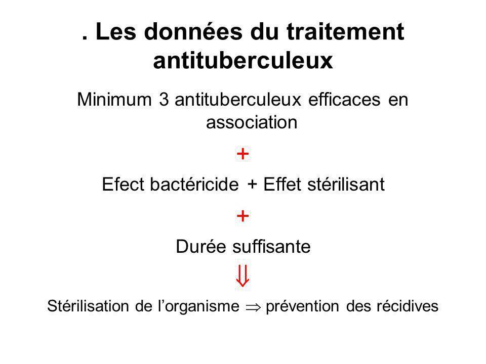 . Les données du traitement antituberculeux Minimum 3 antituberculeux efficaces en association + Efect bactéricide + Effet stérilisant + Durée suffisante Stérilisation de lorganisme prévention des récidives