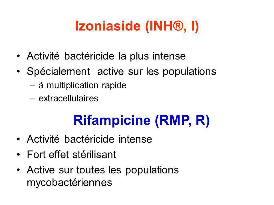 Izoniaside (INH®, I) Activité bactéricide la plus intense Spécialement active sur les populations –à multiplication rapide –extracellulaires Activité bactéricide intense Fort effet stérilisant Active sur toutes les populations mycobactériennes Rifampicine (RMP, R)