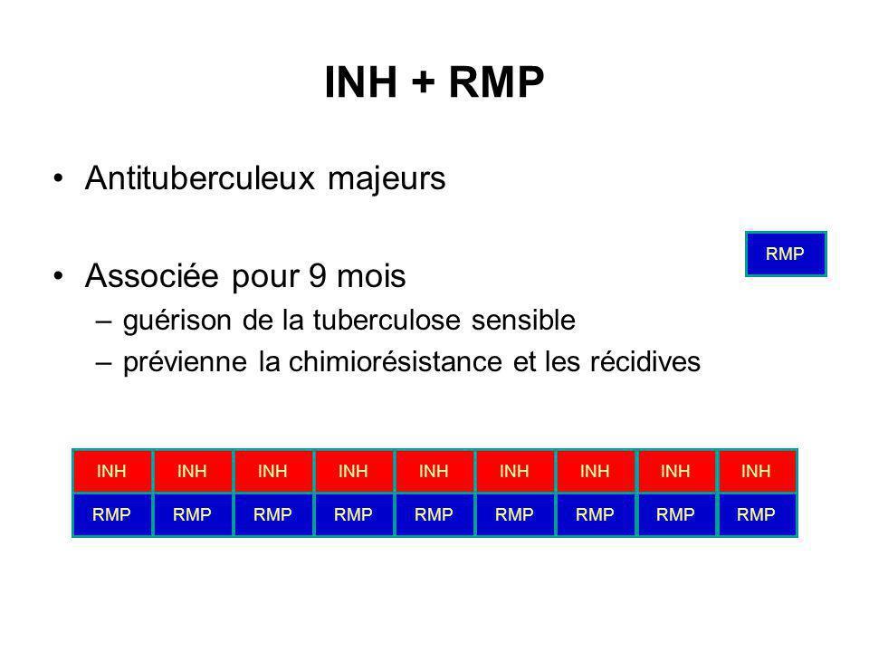 INH + RMP Antituberculeux majeurs Associée pour 9 mois –guérison de la tuberculose sensible –prévienne la chimiorésistance et les récidives INH RMP INH RMP
