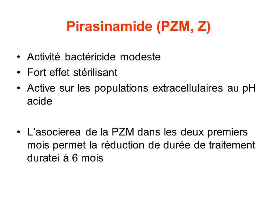 Pirasinamide (PZM, Z) Activité bactéricide modeste Fort effet stérilisant Active sur les populations extracellulaires au pH acide Lasocierea de la PZM dans les deux premiers mois permet la réduction de durée de traitement duratei à 6 mois