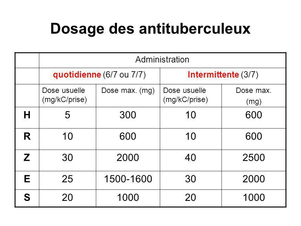 Dosage des antituberculeux Administration quotidienne (6/7 ou 7/7)Intermittente (3/7) Dose usuelle (mg/kC/prise) Dose max.