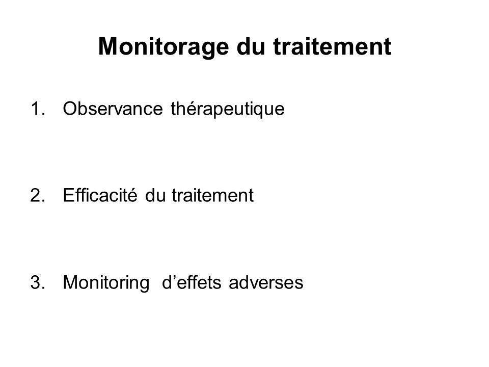 Monitorage du traitement 1.Observance thérapeutique 2.Efficacité du traitement 3.Monitoring deffets adverses