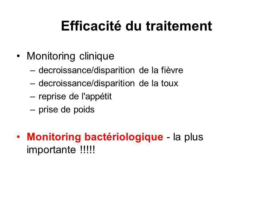 Efficacité du traitement Monitoring clinique –decroissance/disparition de la fièvre –decroissance/disparition de la toux –reprise de l appétit –prise de poids Monitoring bactériologique - la plus importante !!!!!