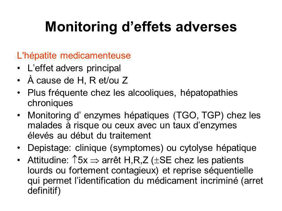 Monitoring deffets adverses L hépatite medicamenteuse Leffet advers principal À cause de H, R et/ou Z Plus fréquente chez les alcooliques, hépatopathies chroniques Monitoring d enzymes hépatiques (TGO, TGP) chez les malades à risque ou ceux avec un taux denzymes élevés au début du traitement Depistage: clinique (symptomes) ou cytolyse hépatique Attitudine: 5x arrêt H,R,Z ( SE chez les patients lourds ou fortement contagieux) et reprise séquentielle qui permet lidentification du médicament incriminé (arret definitif)