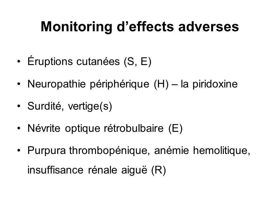 Monitoring deffects adverses Éruptions cutanées (S, E) Neuropathie périphérique (H) – la piridoxine Surdité, vertige(s) Névrite optique rétrobulbaire (E) Purpura thrombopénique, anémie hemolitique, insuffisance rénale aiguë (R)