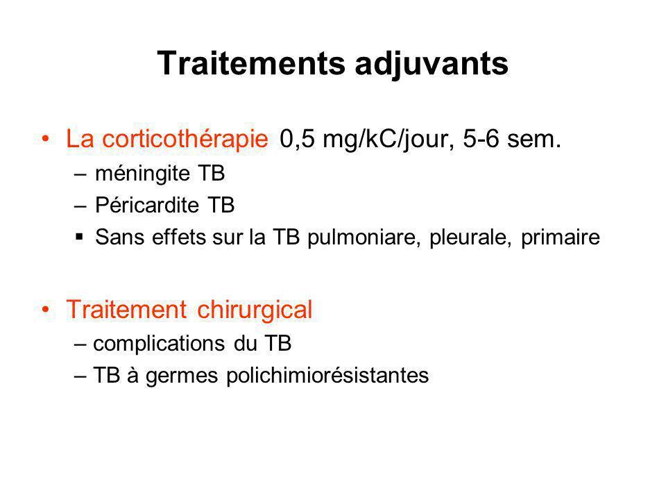 Traitements adjuvants La corticothérapie 0,5 mg/kC/jour, 5-6 sem.