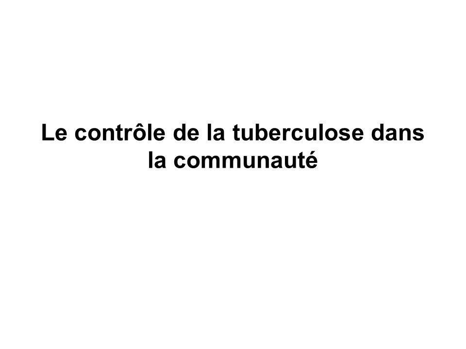 Le contrôle de la tuberculose dans la communauté