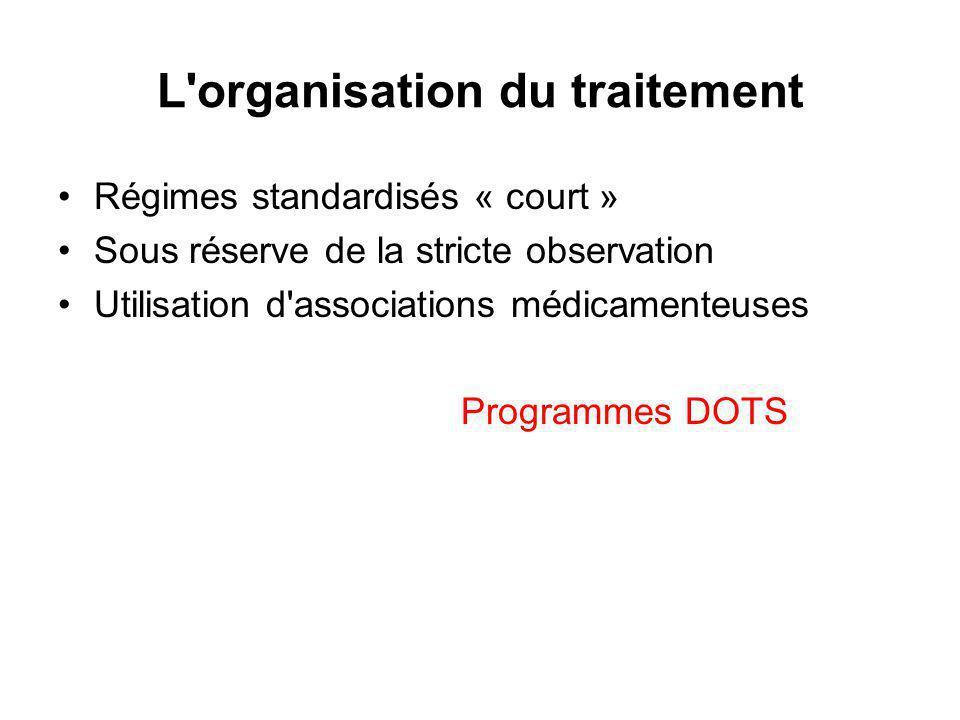 L organisation du traitement Régimes standardisés « court » Sous réserve de la stricte observation Utilisation d associations médicamenteuses Programmes DOTS