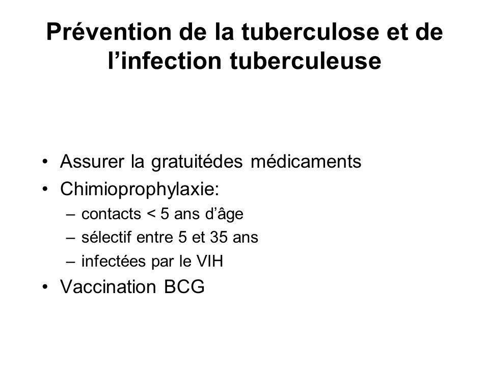 Prévention de la tuberculose et de linfection tuberculeuse Assurer la gratuitédes médicaments Chimioprophylaxie: –contacts < 5 ans dâge –sélectif entre 5 et 35 ans –infectées par le VIH Vaccination BCG