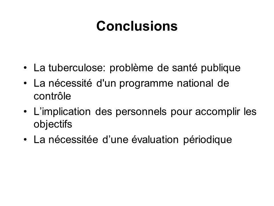 Conclusions La tuberculose: problème de santé publique La nécessité d un programme national de contrôle Limplication des personnels pour accomplir les objectifs La nécessitée dune évaluation périodique