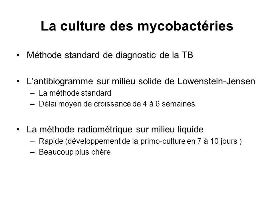 La culture des mycobactéries Méthode standard de diagnostic de la TB L antibiogramme sur milieu solide de Lowenstein-Jensen –La méthode standard –Délai moyen de croissance de 4 à 6 semaines La méthode radiométrique sur milieu liquide –Rapide (développement de la primo-culture en 7 à 10 jours ) –Beaucoup plus chère