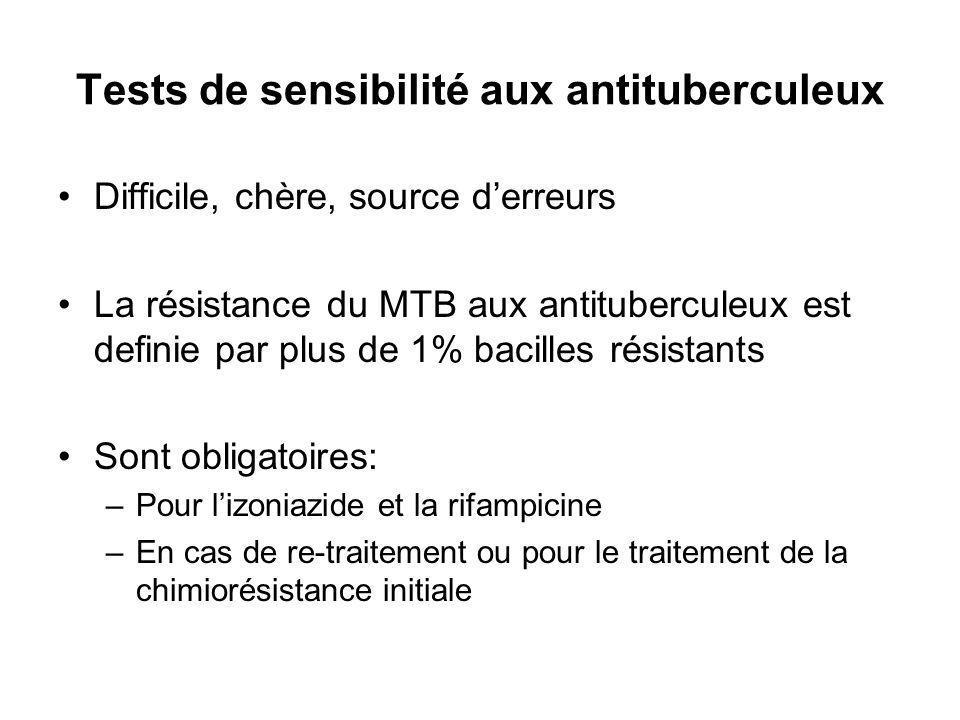 Tests de sensibilité aux antituberculeux Difficile, chère, source derreurs La résistance du MTB aux antituberculeux est definie par plus de 1% bacilles résistants Sont obligatoires: –Pour lizoniazide et la rifampicine –En cas de re-traitement ou pour le traitement de la chimiorésistance initiale