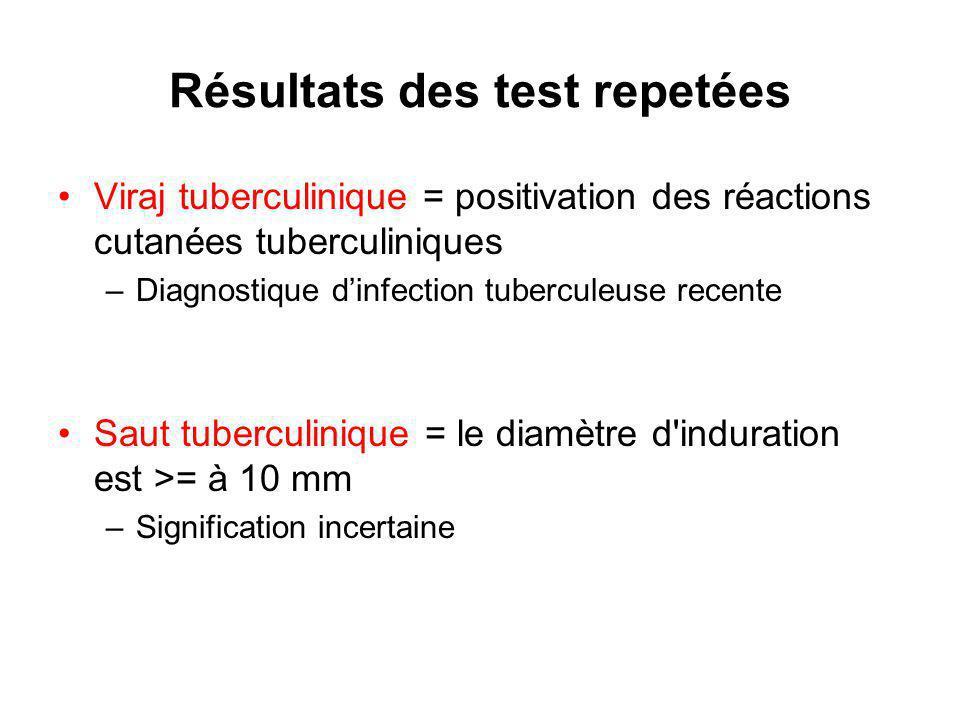 Résultats des test repetées Viraj tuberculinique = positivation des réactions cutanées tuberculiniques –Diagnostique dinfection tuberculeuse recente Saut tuberculinique = le diamètre d induration est >= à 10 mm –Signification incertaine