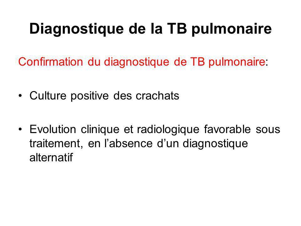 Diagnostique de la TB pulmonaire Confirmation du diagnostique de TB pulmonaire: Culture positive des crachats Evolution clinique et radiologique favorable sous traitement, en labsence dun diagnostique alternatif