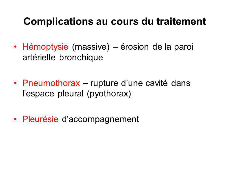 Complications au cours du traitement Hémoptysie (massive) – érosion de la paroi artérielle bronchique Pneumothorax – rupture dune cavité dans lespace pleural (pyothorax) Pleurésie d accompagnement