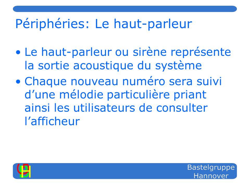 Périphéries: Le haut-parleur Le haut-parleur ou sirène représente la sortie acoustique du système Chaque nouveau numéro sera suivi dune mélodie particulière priant ainsi les utilisateurs de consulter lafficheur