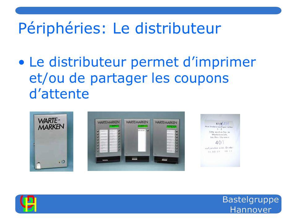 Périphéries: Le distributeur Le distributeur permet dimprimer et/ou de partager les coupons dattente