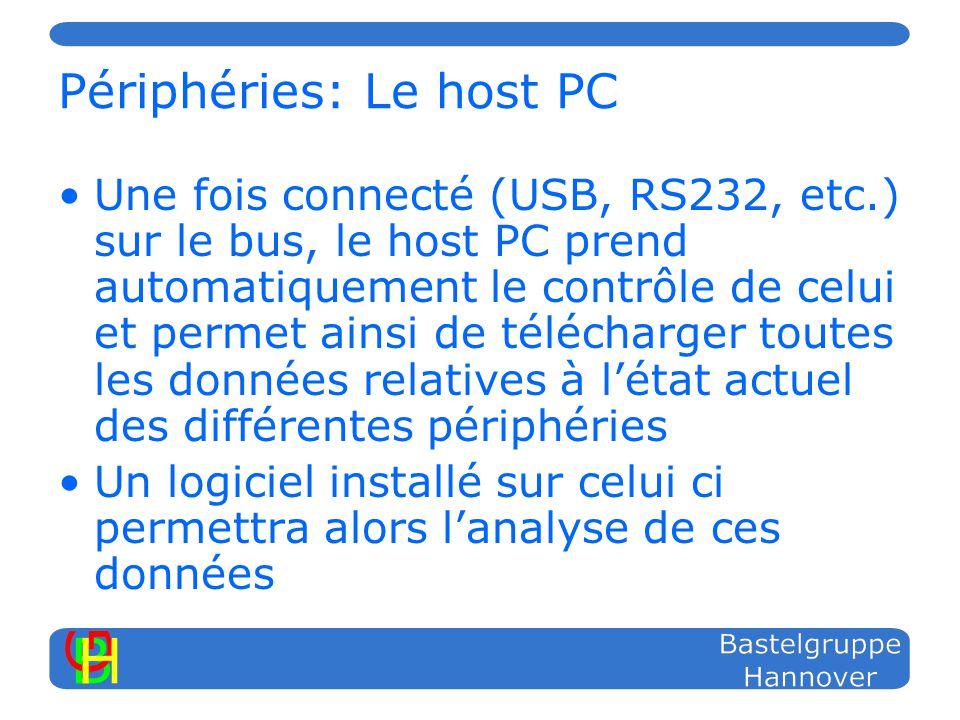 Périphéries: Le host PC Une fois connecté (USB, RS232, etc.) sur le bus, le host PC prend automatiquement le contrôle de celui et permet ainsi de télécharger toutes les données relatives à létat actuel des différentes périphéries Un logiciel installé sur celui ci permettra alors lanalyse de ces données
