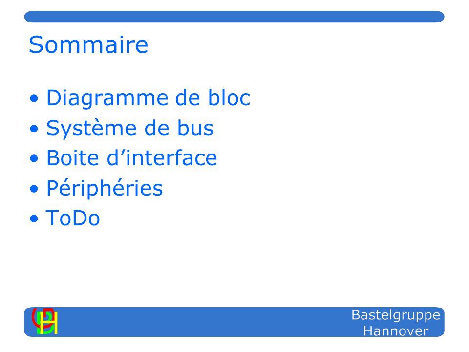 Sommaire Diagramme de bloc Système de bus Boite dinterface Périphéries ToDo