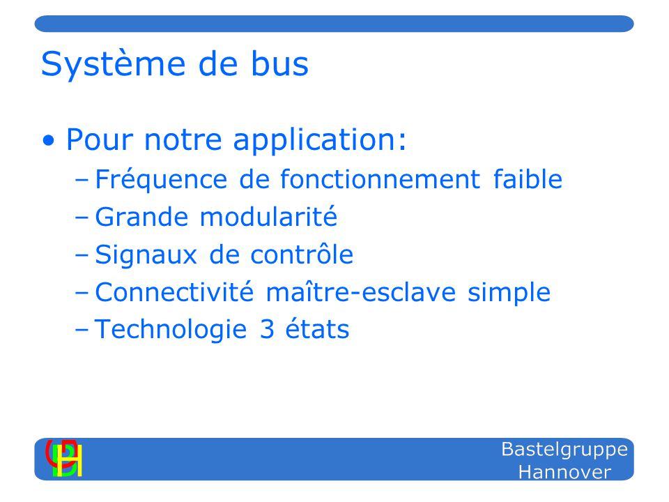 Système de bus Pour notre application: –Fréquence de fonctionnement faible –Grande modularité –Signaux de contrôle –Connectivité maître-esclave simple