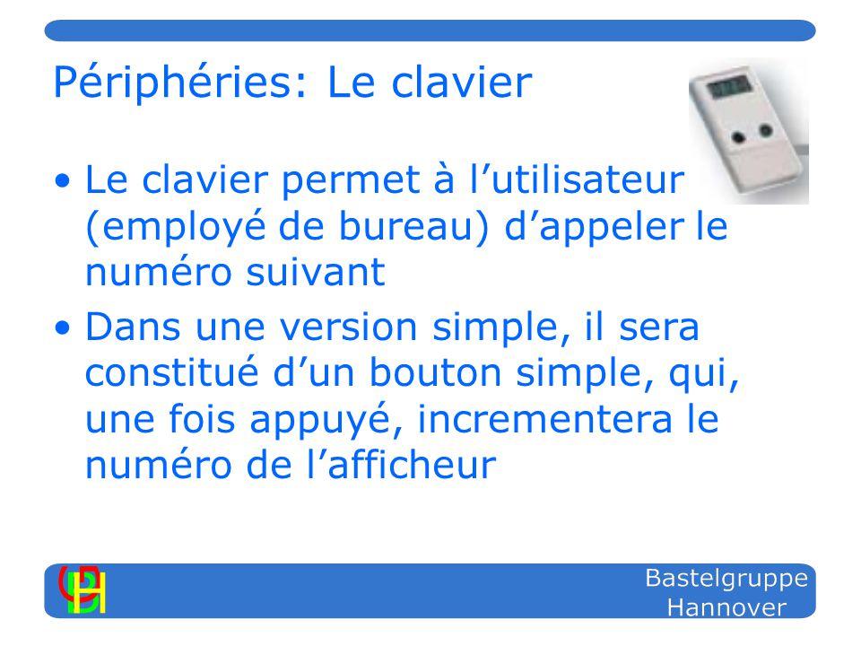 Périphéries: Le clavier Le clavier permet à lutilisateur (employé de bureau) dappeler le numéro suivant Dans une version simple, il sera constitué dun bouton simple, qui, une fois appuyé, incrementera le numéro de lafficheur