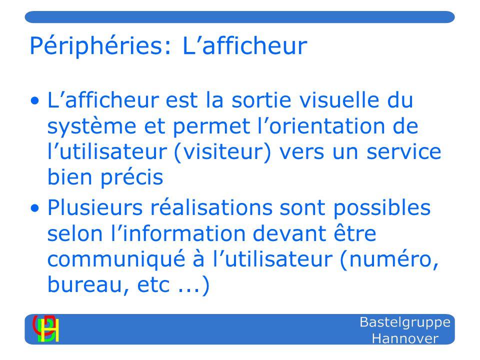 Périphéries: Lafficheur Lafficheur est la sortie visuelle du système et permet lorientation de lutilisateur (visiteur) vers un service bien précis Plu