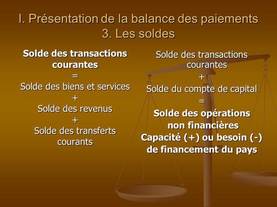 I. Présentation de la balance des paiements 3. Les soldes Solde des transactions courantes= Solde des biens et services + Solde des revenus + Solde de