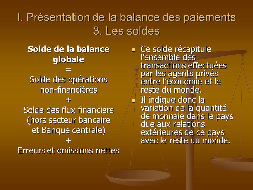 I. Présentation de la balance des paiements 3. Les soldes Solde de la balance globale= Solde des opérations non-financières+ Solde des flux financiers