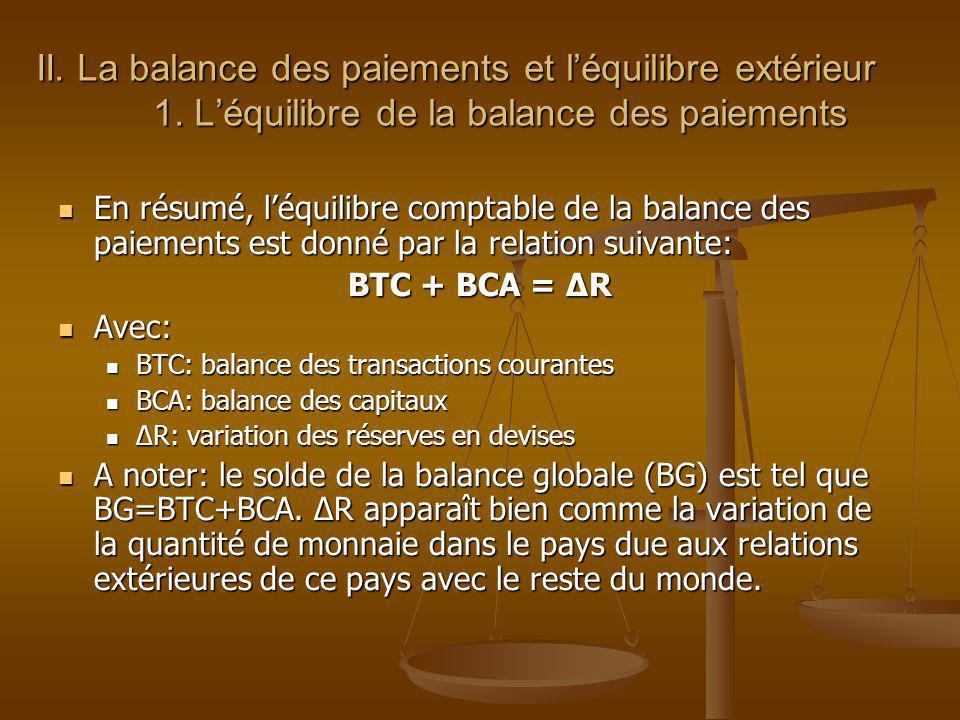 II. La balance des paiements et léquilibre extérieur 1. Léquilibre de la balance des paiements En résumé, léquilibre comptable de la balance des paiem