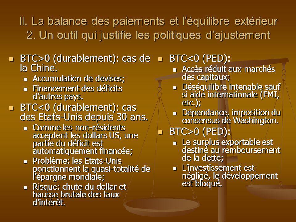 II. La balance des paiements et léquilibre extérieur 2. Un outil qui justifie les politiques dajustement BTC>0 (durablement): cas de la Chine. BTC>0 (