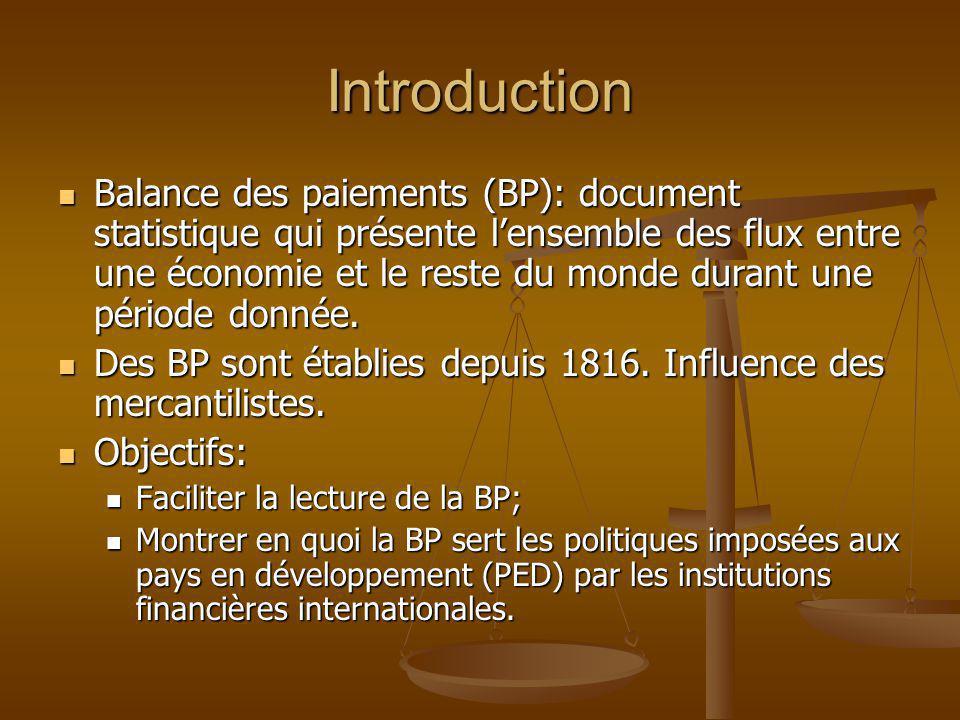 Introduction Balance des paiements (BP): document statistique qui présente lensemble des flux entre une économie et le reste du monde durant une pério
