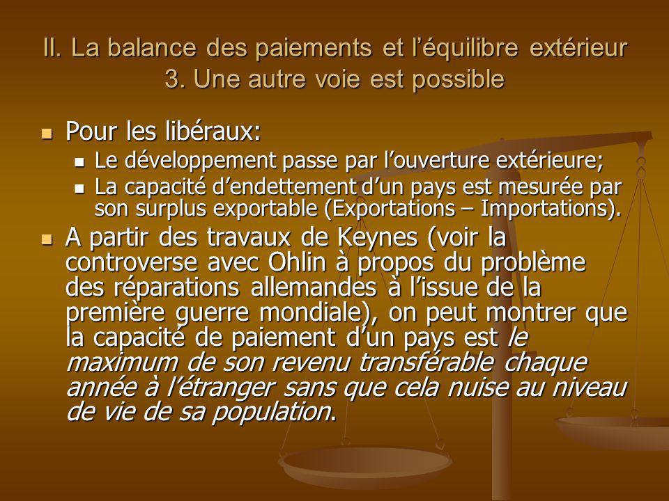 II. La balance des paiements et léquilibre extérieur 3. Une autre voie est possible Pour les libéraux: Pour les libéraux: Le développement passe par l