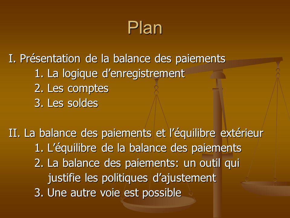 Plan I. Présentation de la balance des paiements 1. La logique denregistrement 2. Les comptes 3. Les soldes II. La balance des paiements et léquilibre