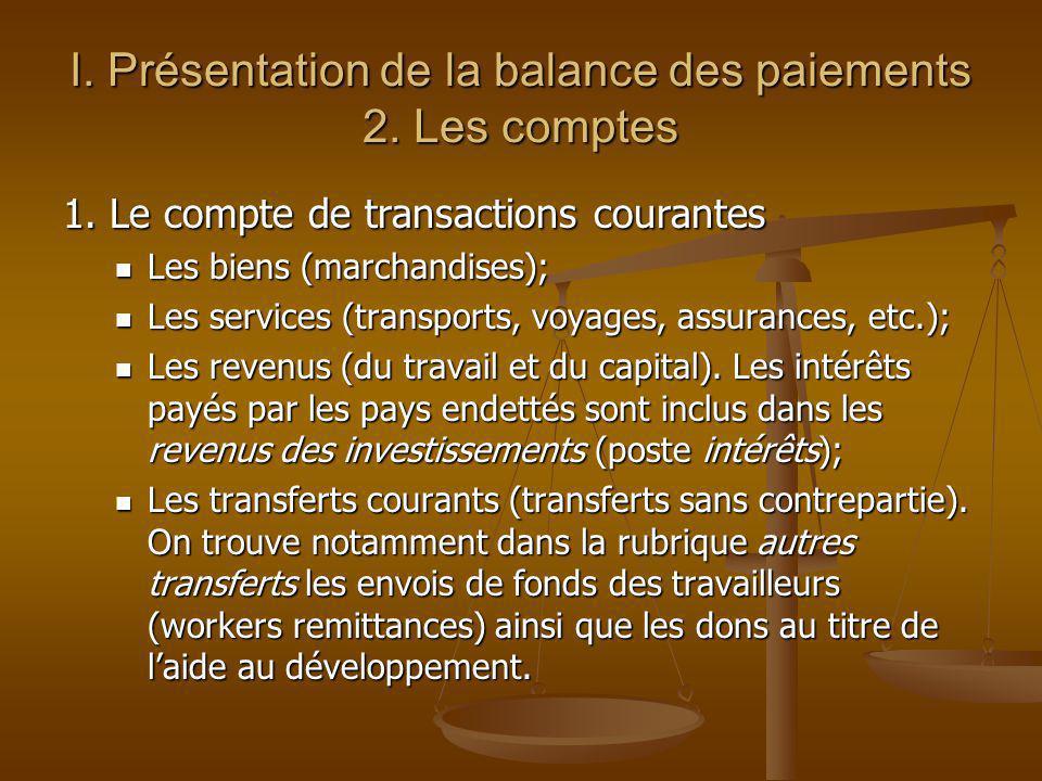 I. Présentation de la balance des paiements 2. Les comptes 1. Le compte de transactions courantes Les biens (marchandises); Les biens (marchandises);