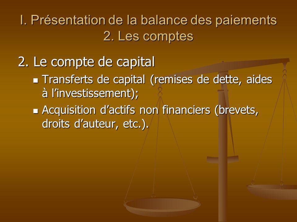 I. Présentation de la balance des paiements 2. Les comptes 2. Le compte de capital Transferts de capital (remises de dette, aides à linvestissement);