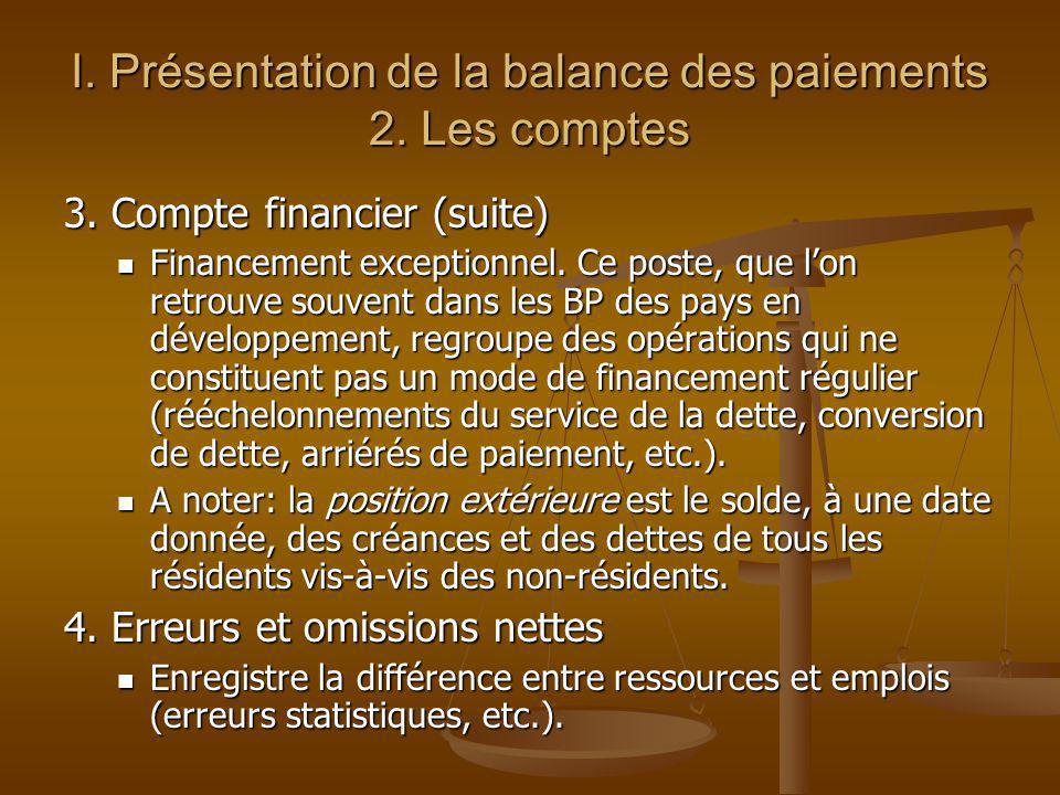 I. Présentation de la balance des paiements 2. Les comptes 3. Compte financier (suite) Financement exceptionnel. Ce poste, que lon retrouve souvent da