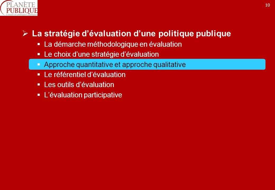 10 La stratégie dévaluation dune politique publique La démarche méthodologique en évaluation Le choix dune stratégie dévaluation Approche quantitative et approche qualitative Le référentiel dévaluation Les outils dévaluation Lévaluation participative