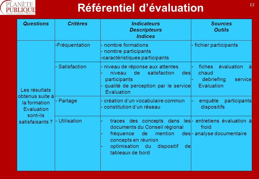 13 Référentiel dévaluation QuestionsCritèresIndicateurs Descripteurs Indices Sources Outils Les résultats obtenus suite à la formation Evaluation sont-ils satisfaisants .
