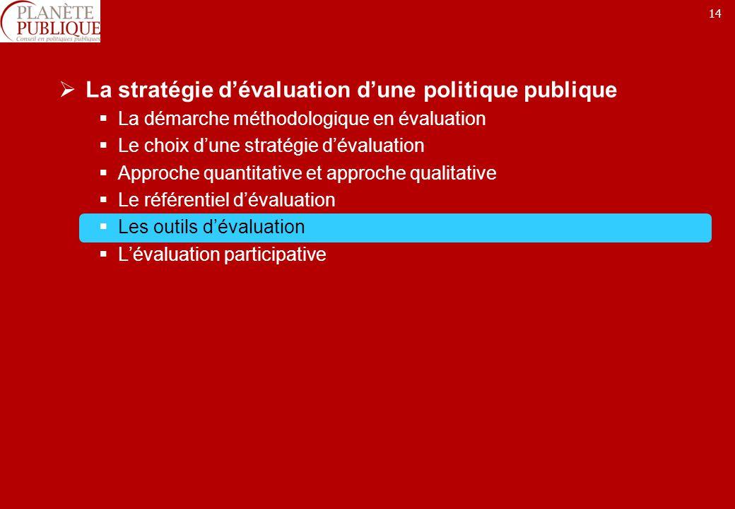 14 La stratégie dévaluation dune politique publique La démarche méthodologique en évaluation Le choix dune stratégie dévaluation Approche quantitative et approche qualitative Le référentiel dévaluation Les outils dévaluation Lévaluation participative