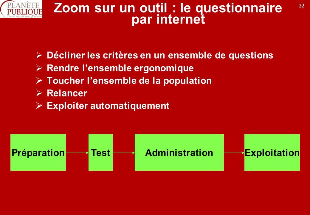 22 Zoom sur un outil : le questionnaire par internet Décliner les critères en un ensemble de questions Rendre lensemble ergonomique Toucher lensemble de la population Relancer Exploiter automatiquement PréparationTestAdministrationExploitation