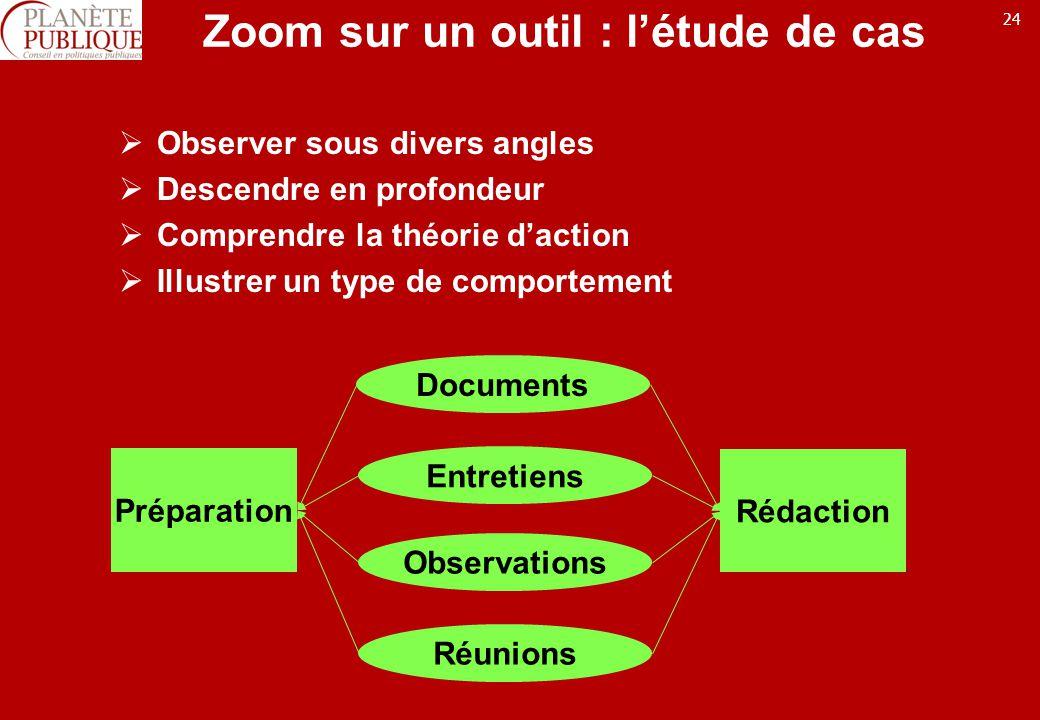 24 Zoom sur un outil : létude de cas Observer sous divers angles Descendre en profondeur Comprendre la théorie daction Illustrer un type de comportement Préparation Documents Entretiens Observations Réunions Rédaction