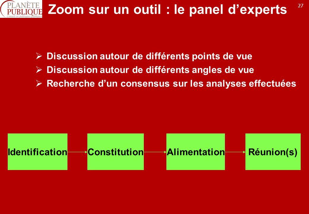 27 Zoom sur un outil : le panel dexperts Discussion autour de différents points de vue Discussion autour de différents angles de vue Recherche dun consensus sur les analyses effectuées IdentificationConstitutionAlimentationRéunion(s)