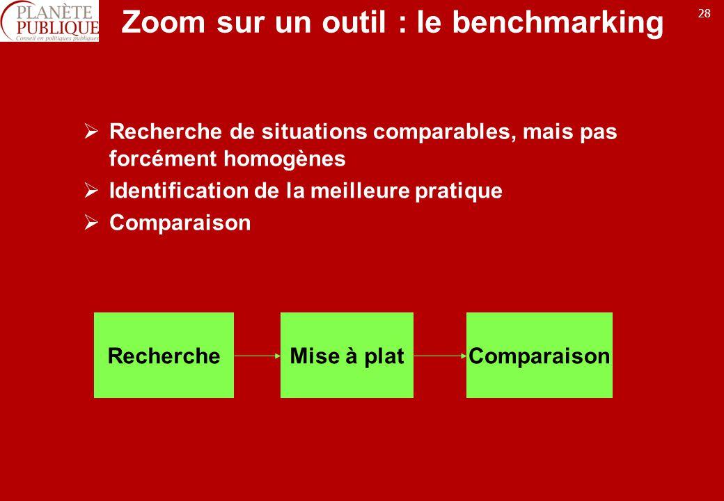 28 Zoom sur un outil : le benchmarking Recherche de situations comparables, mais pas forcément homogènes Identification de la meilleure pratique Compa