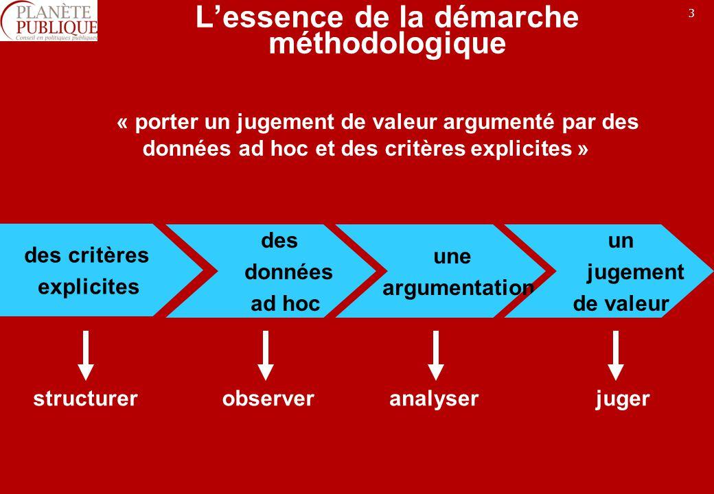 3 Lessence de la démarche méthodologique « porter un jugement de valeur argumenté par des données ad hoc et des critères explicites » des critères exp
