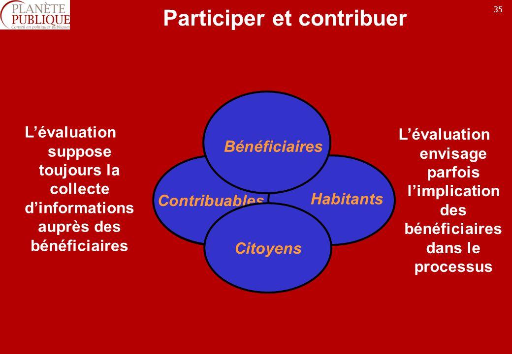 35 Participer et contribuer Contribuables Habitants Bénéficiaires Citoyens Lévaluation suppose toujours la collecte dinformations auprès des bénéficia